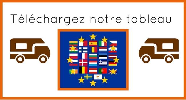 Tableau règlementation routière Européenne