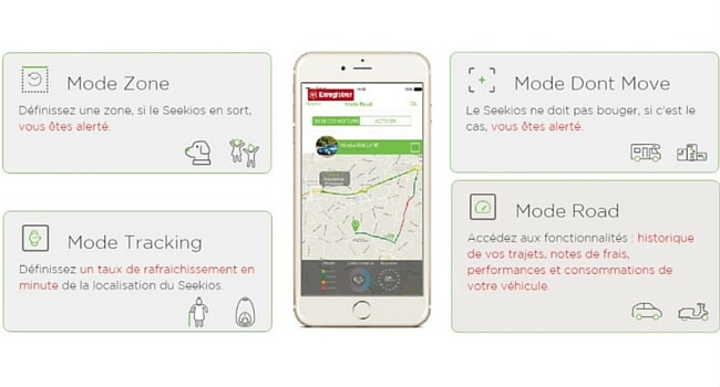 modes GPS Seekios