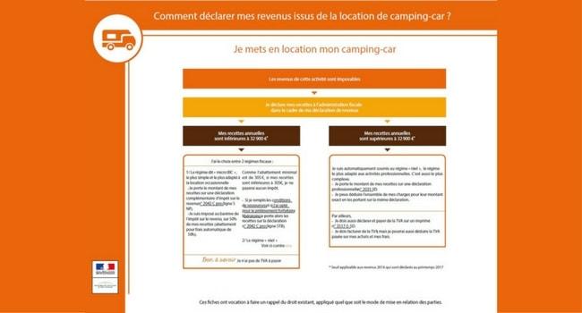 guide-declaration-revenu-camping-car