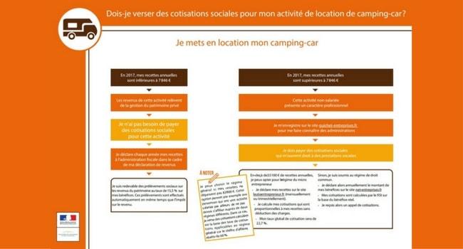 guide-declaration-revenus