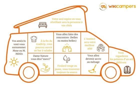 la_vie_en_van