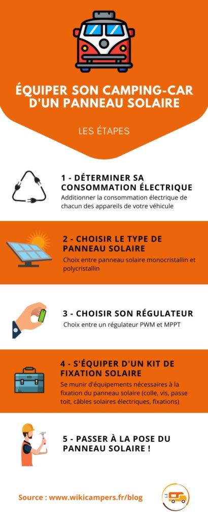 Infographie équiper son camping car d'un panneau solaire