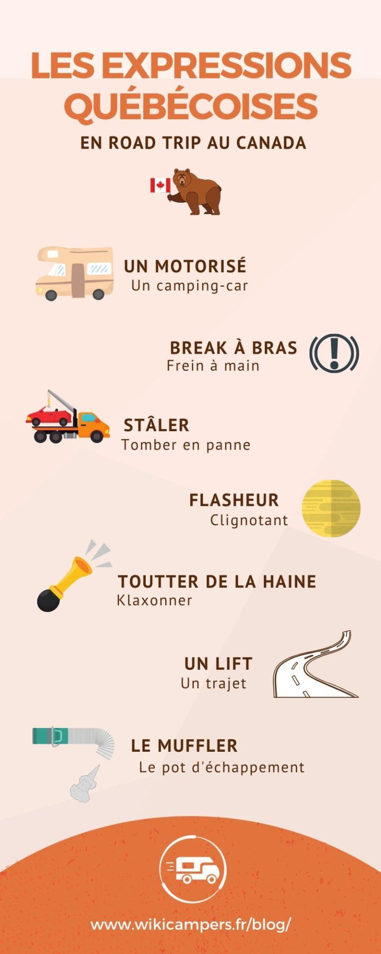 Québec en camping-car_Expressions québécoises en roadtrip au Canada