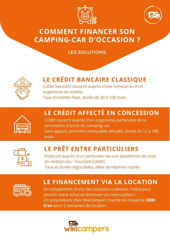 financement-camping-car-occasion