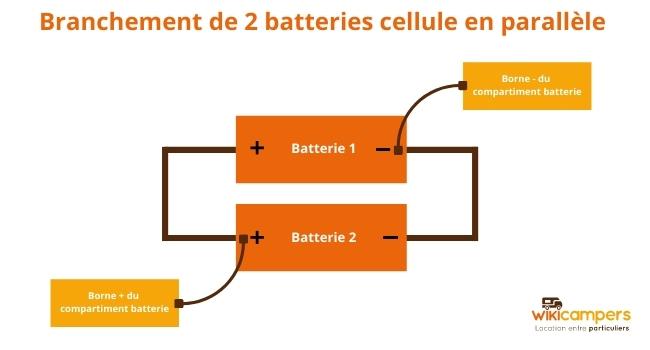 batteries-camping-car-branchement